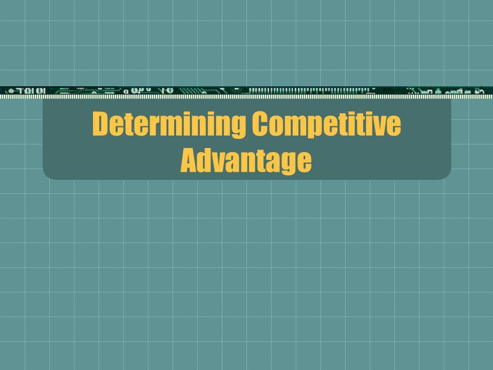 Determining Competitive Advantage