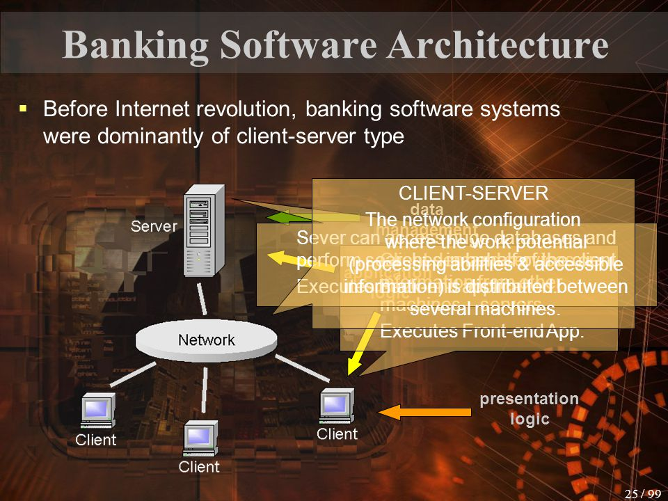 24 / 99 Out-of-house Architecture User Router Firewall Web server CustomerLink server Core server Data transfer server Bank site (CustomerLink Primer)