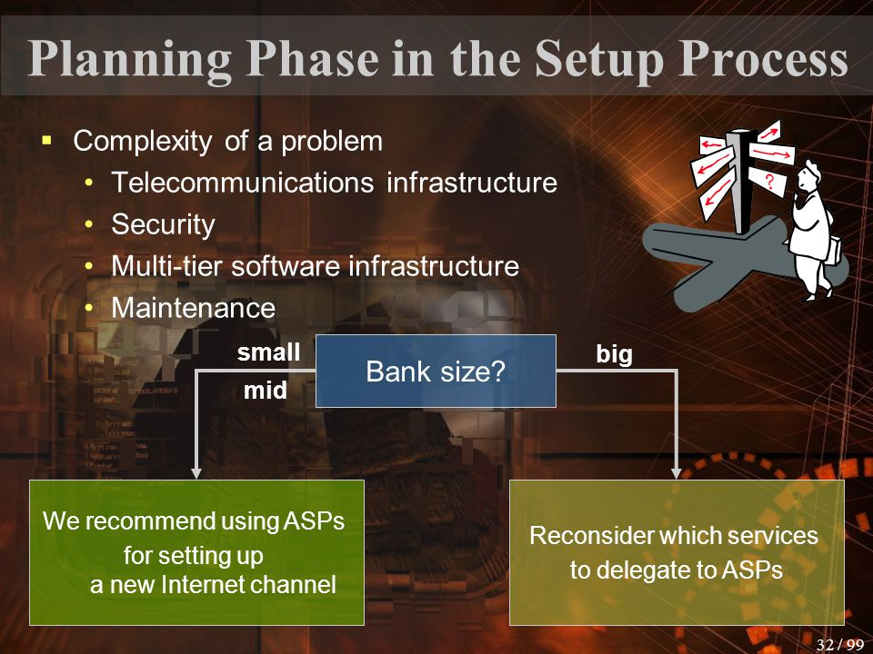 31 / 99 ASPs – Pros and Cons  Thin client  Renting instead of buying  Only effective using time charged  Cost planning more reliable  Total cost