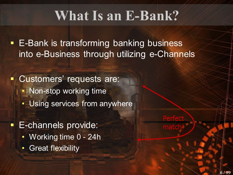5 / 99 What Is an E-Bank.