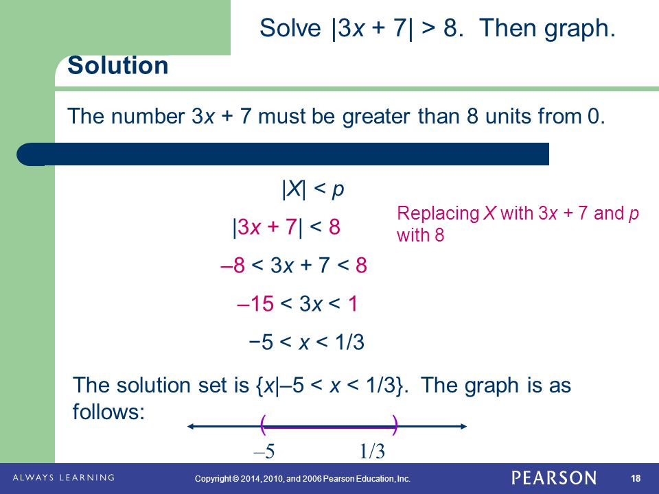 18 Copyright © 2014, 2010, and 2006 Pearson Education, Inc. Solution The number 3x + 7 must be greater than 8 units from 0. |3x + 7| < 8 |X| < p Repla