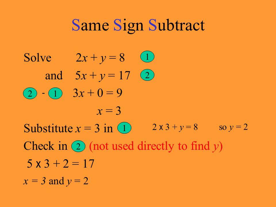 Substituting 35 -3 -31 149 -24