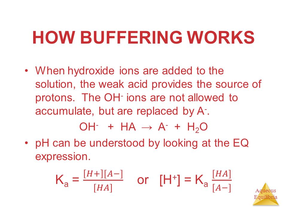 Aqueous Equilibria HOW BUFFERING WORKS
