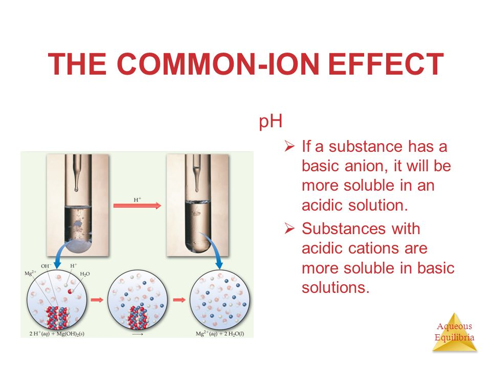 Aqueous Equilibria THE COMMON-ION EFFECT The addition of a common ion to a weak acid solution makes the solution LESS acidic.
