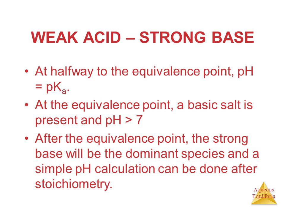 Aqueous Equilibria WEAK ACID – STRONG BASE At halfway to the equivalence point, pH = pK a. At the equivalence point, a basic salt is present and pH >