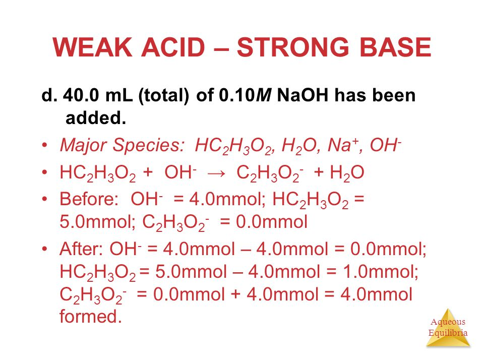Aqueous Equilibria WEAK ACID – STRONG BASE d. 40.0 mL (total) of 0.10M NaOH has been added. Major Species: HC 2 H 3 O 2, H 2 O, Na +, OH - HC 2 H 3 O