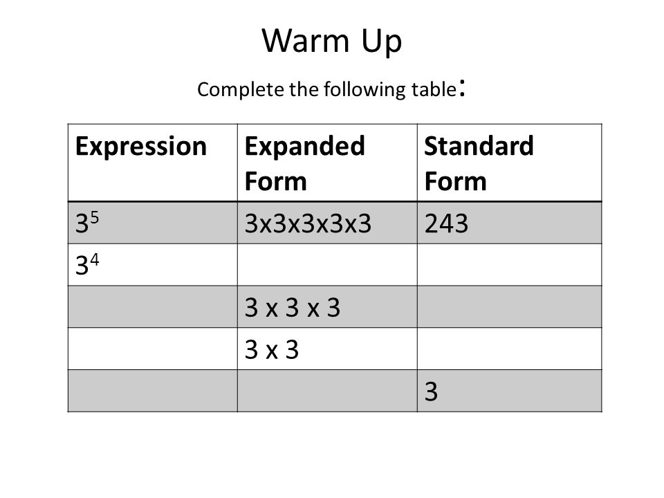 Warm Up Complete the following table : ExpressionExpanded Form Standard Form 3535 3x3x3x3x3243 3434 3 x 3 x 3 3 x 3 3