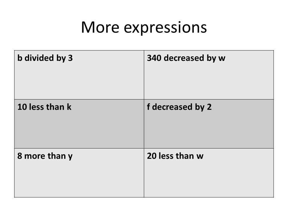 More expressions b divided by 3340 decreased by w 10 less than kf decreased by 2 8 more than y20 less than w