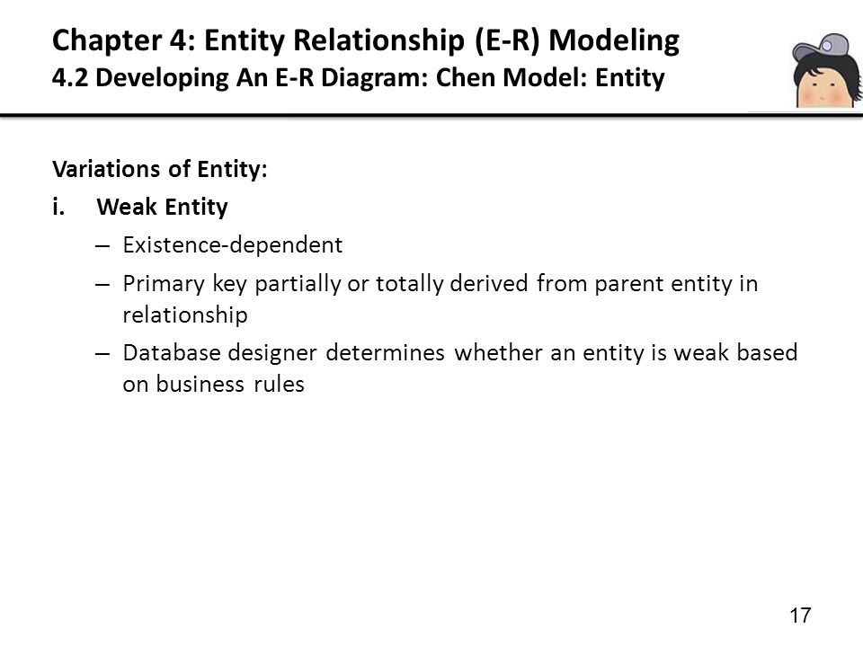 17 Variations of Entity: i.Weak Entity – Existence-dependent – Primary key partially or totally derived from parent entity in relationship – Database