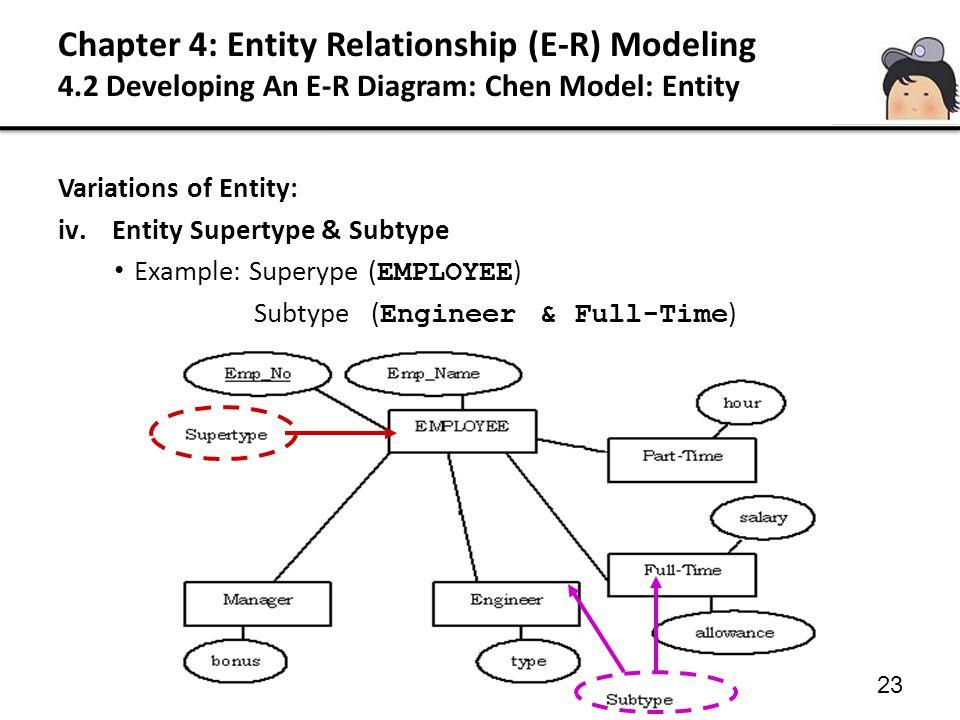 23 Variations of Entity: iv.Entity Supertype & Subtype Example: Superype ( EMPLOYEE ) Subtype ( Engineer & Full-Time )
