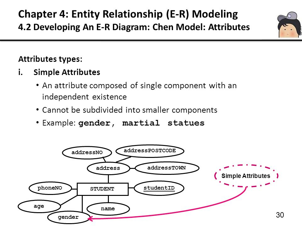 30 Attributes types: i.Simple Attributes An attribute composed of single component with an independent existence Cannot be subdivided into smaller com