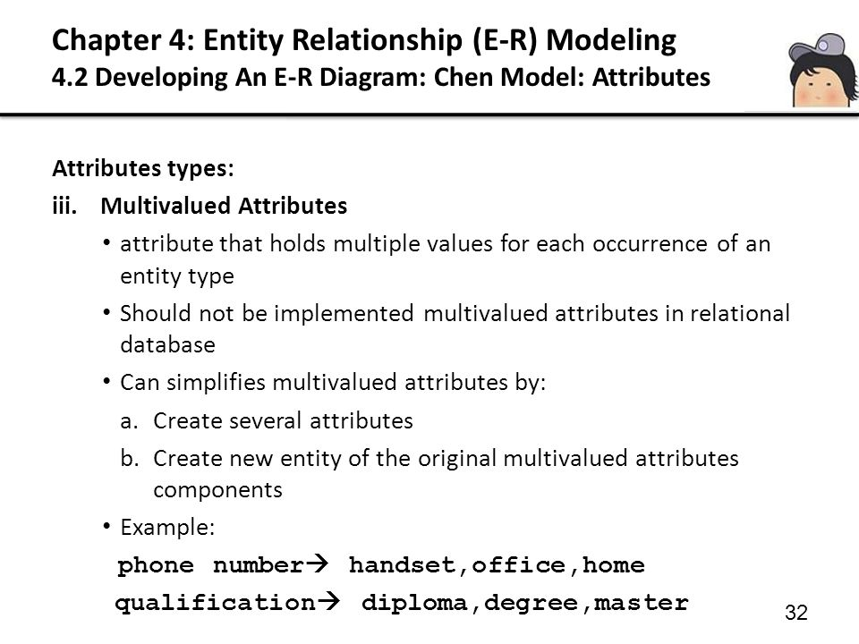 32 Attributes types: iii.Multivalued Attributes attribute that holds multiple values for each occurrence of an entity type Should not be implemented m