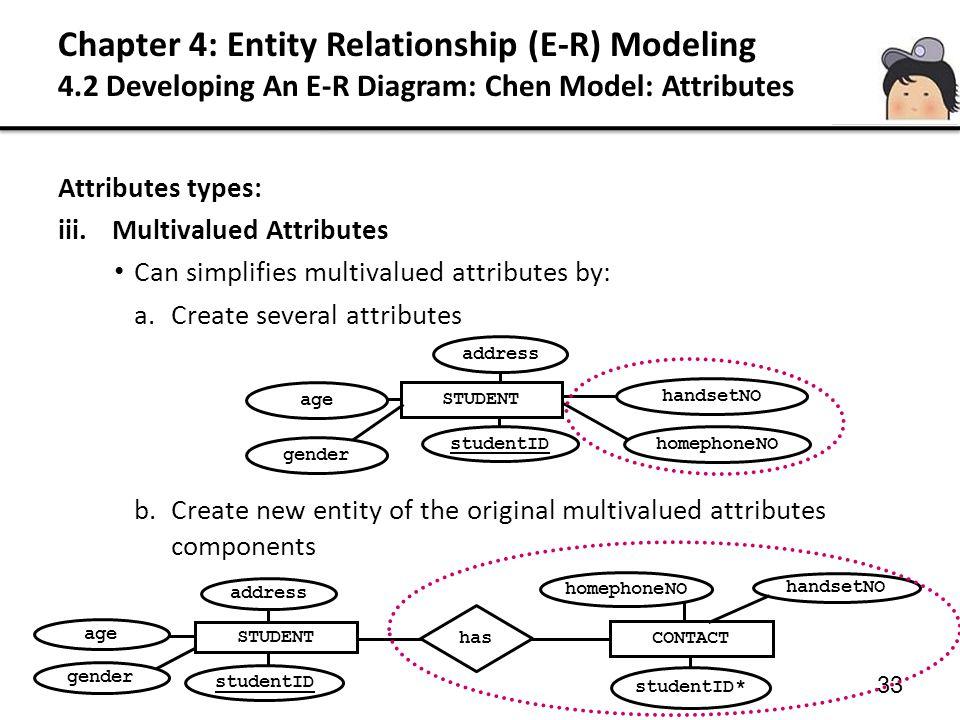 33 Attributes types: iii.Multivalued Attributes Can simplifies multivalued attributes by: a.Create several attributes b.Create new entity of the origi