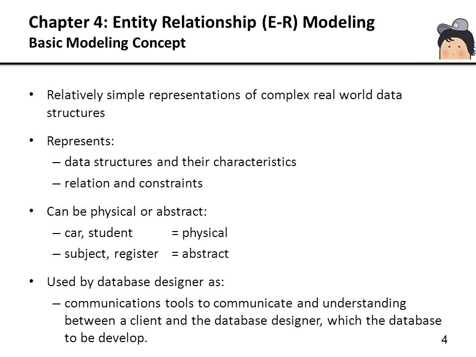 15 Entity Corresponds to table and not to row in relational environment Represented by rectangle containing entity's name Entity name, a noun, is usually written in capital letters Examlpe: Entity STUDENT with attributes