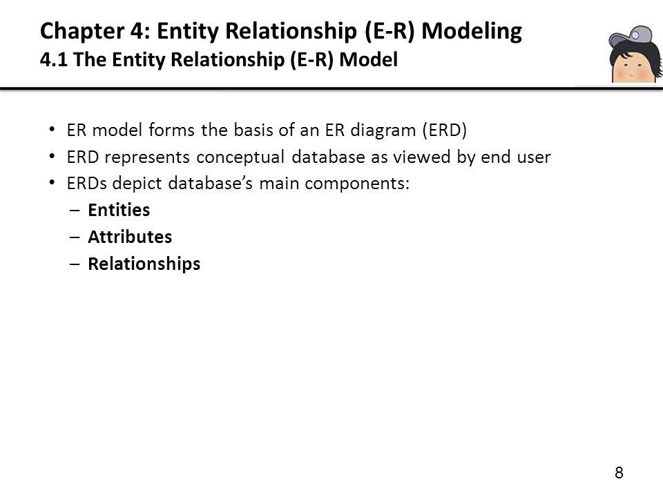 Chapter 4: Entity Relationship (E-R) Modeling 4.1 The Entity Relationship (E-R) Model 8 ER model forms the basis of an ER diagram (ERD) ERD represents