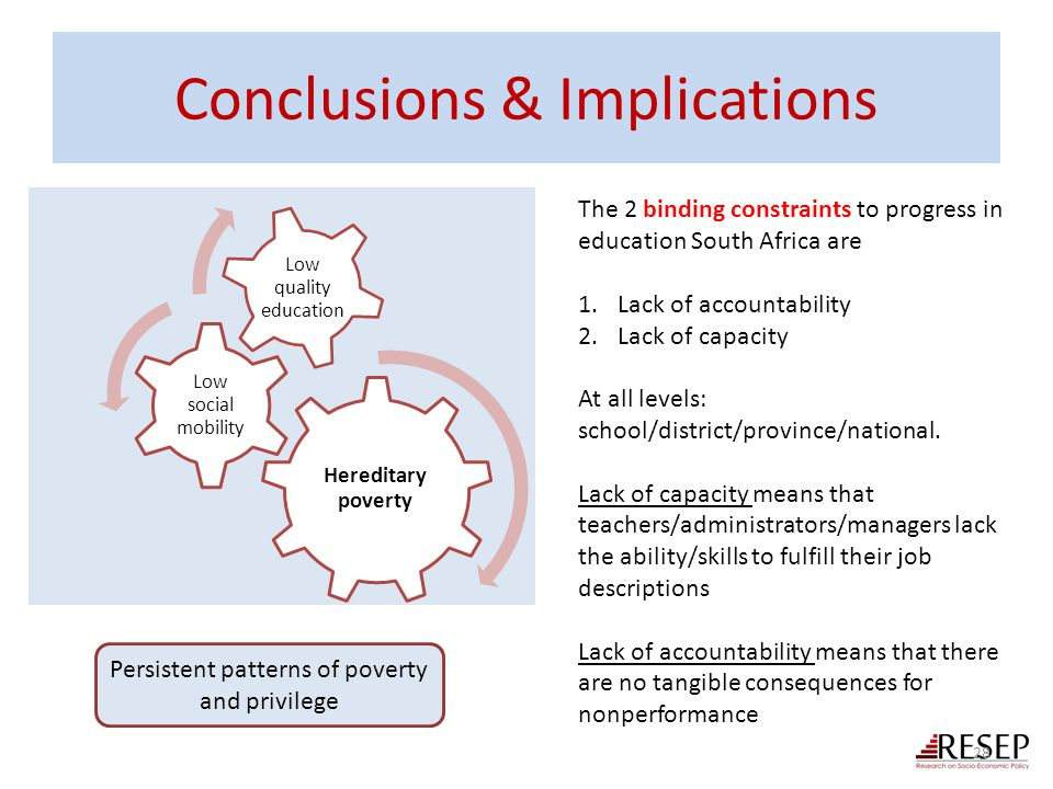Conclusions & Implications 28 Hereditary poverty Low social mobility Low quality education Persistent patterns of poverty and privilege The 2 binding