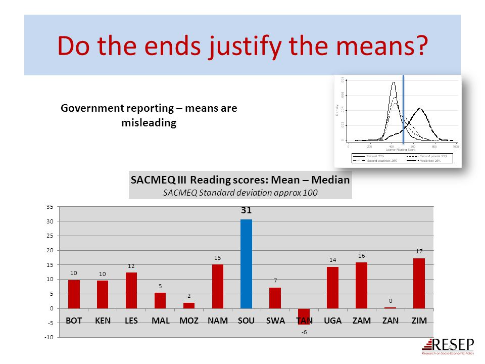 Do the ends justify the means? 43 Government reporting – means are misleading