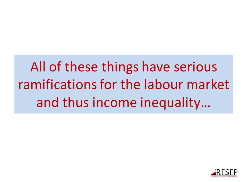 All of these things have serious ramifications for the labour market and thus income inequality… 48