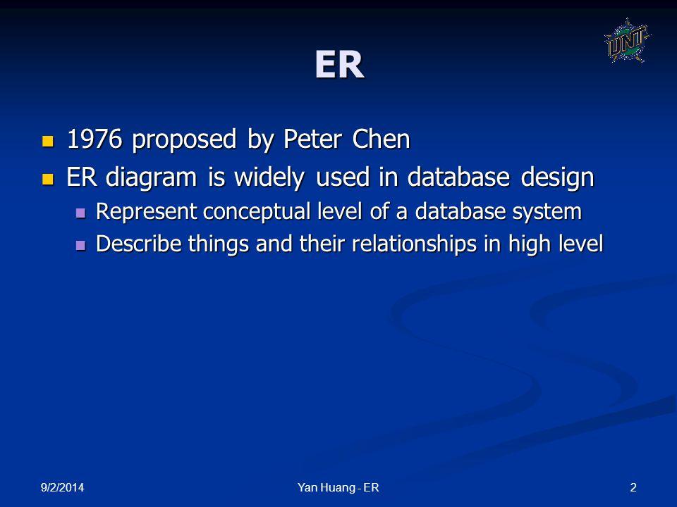 9/2/2014 13Yan Huang - ER Many - 1