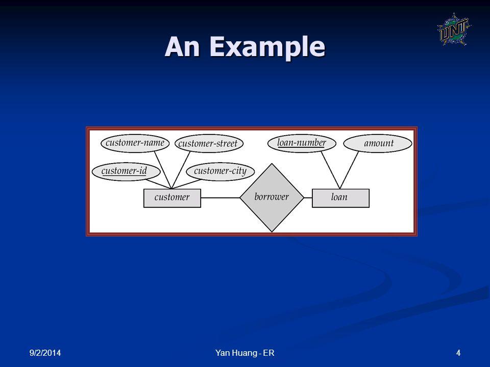 9/2/2014 15Yan Huang -CSCE4350 - ER Alternative Cardinality Specification