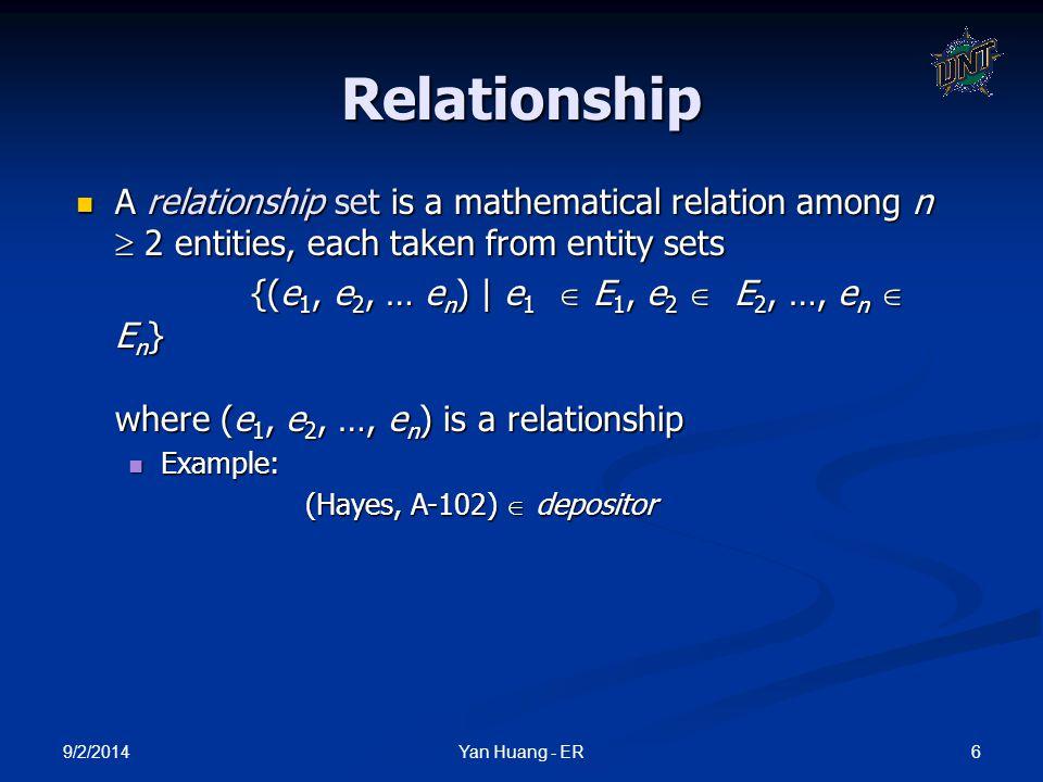 9/2/2014 7Yan Huang - ER Relationship Example