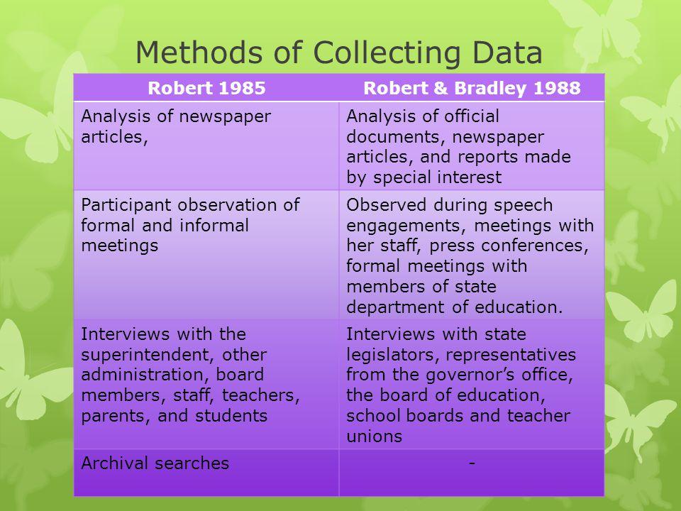 Methods of Collecting Data Robert 1985Robert & Bradley 1988 Analysis of newspaper articles, Analysis of official documents, newspaper articles, and re
