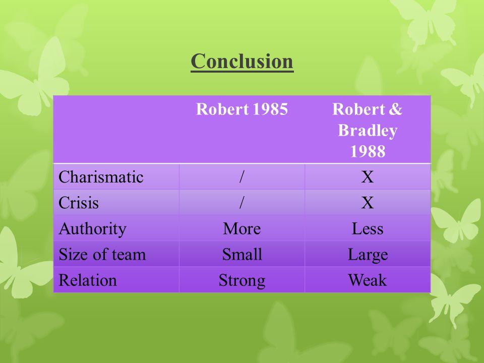 Conclusion Robert 1985Robert & Bradley 1988 Charismatic/X Crisis/X AuthorityMoreLess Size of teamSmallLarge RelationStrongWeak