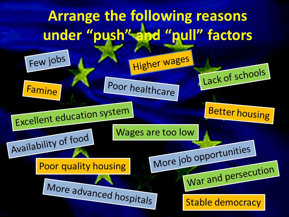 Arrange the following reasons under push and pull factors Few jobs Poor healthcare Lack of schools Poor quality housing Wages are too low War and persecution Excellent education system Higher wages Better housing More advanced hospitals More job opportunities Famine Availability of food Stable democracy