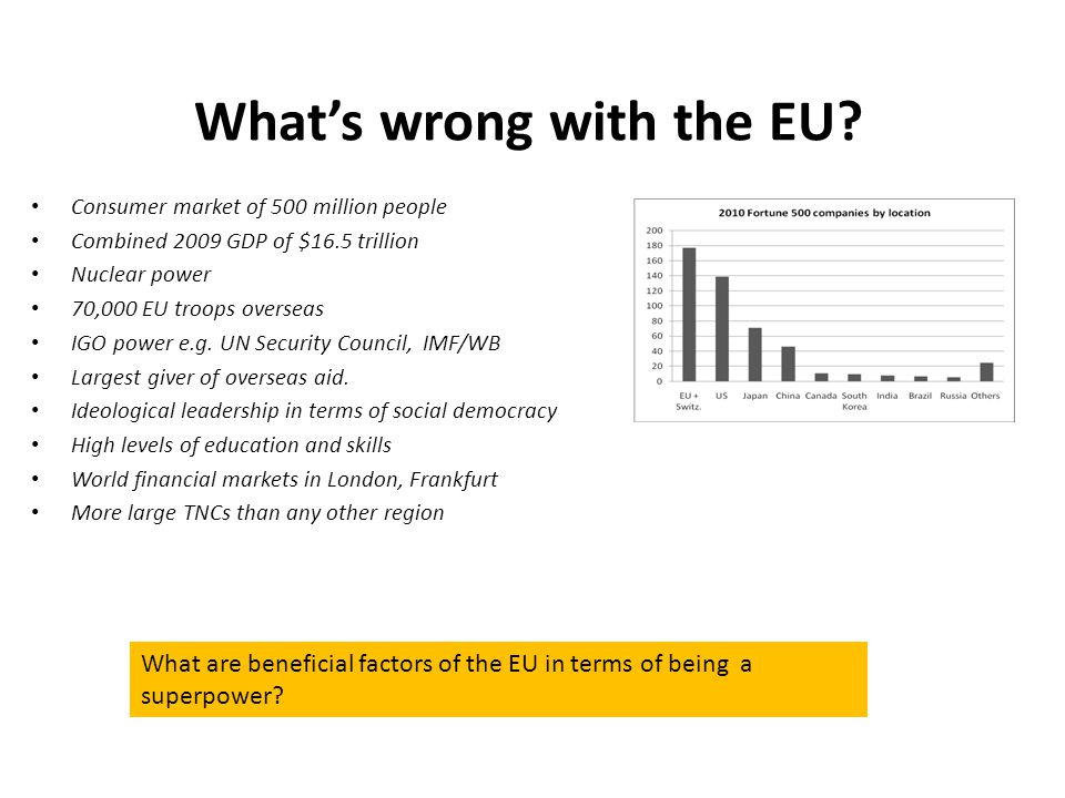 What's wrong with the EU.