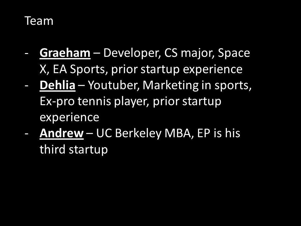 Team -Graeham – Developer, CS major, Space X, EA Sports, prior startup experience -Dehlia – Youtuber, Marketing in sports, Ex-pro tennis player, prior startup experience -Andrew – UC Berkeley MBA, EP is his third startup