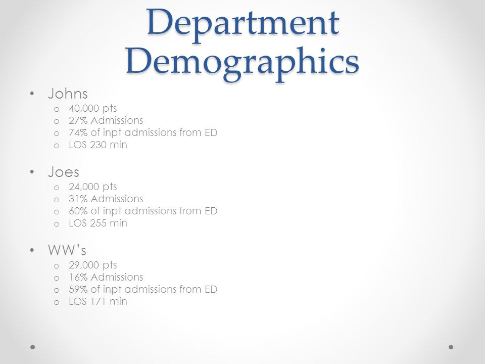 Department Demographics Johns o 40,000 pts o 27% Admissions o 74% of inpt admissions from ED o LOS 230 min Joes o 24,000 pts o 31% Admissions o 60% of inpt admissions from ED o LOS 255 min WW's o 29,000 pts o 16% Admissions o 59% of inpt admissions from ED o LOS 171 min