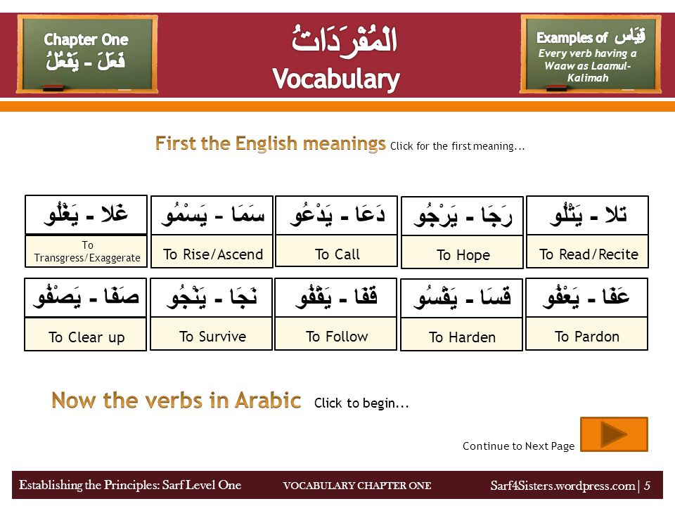 Sarf4Sisters.wordpress.com| 5 VOCABULARY CHAPTER ONE Establishing the Principles: Sarf Level One To Read/Recite تلا - يَتْلُو To Hope رَجَا - يَرْجُو To Call دَعَا - يَدْعُو To Rise/Ascend سَمَا – يَسْمُو To Transgress/Exaggerate غَلا - يَغْلُو To Pardon عَفَا - يَعْفُو To Harden قَسَا - يَقْسُو To Follow قَفَا - يَقْفُو To Survive نَجَا - يَنْجُو To Clear up صَفَا - يَصْفُو Continue to Next Page Every verb having a Waaw as Laamul- Kalimah