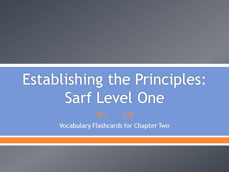 Sarf4Sisters.wordpress.com  2 VOCABULARY CHAPTER TWO Establishing the Principles: Sarf Level One