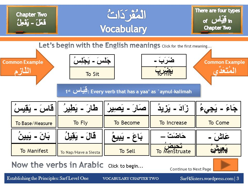Sarf4Sisters.wordpress.com  4 VOCABULARY CHAPTER TWO Establishing the Principles: Sarf Level One To Come أتَى - يَأتِي To Cry/Weep بَكَى - يَبكِي To Build بَنَى - يَبنِي To Run جَرَى - يَجرِي To Recompense جَزَى - يَجزِي To Protect حَمَى - يَحمِي To Contain حَوَى - يَحوِي To Climb Over/ To Practice Incantation رَقَى - يَرقِي To Throw رَمَى - يَرمِي To Commit Adultery زَنَى - يَزنِي Continue to Next Page The laam is a yaa' with condition that the `ayn is not one of حروف الحلق To Disobey عَصَى - يَعصِي To Walk مَشَى - يَمشِي To Intend نَوَى - يَنوِي To Cure شَفَى - يَشفِي To Grill شَوَى - يَشوِي To Guide هَدَى - يَهدِي To Like/Love هَوَى - يَهوِي