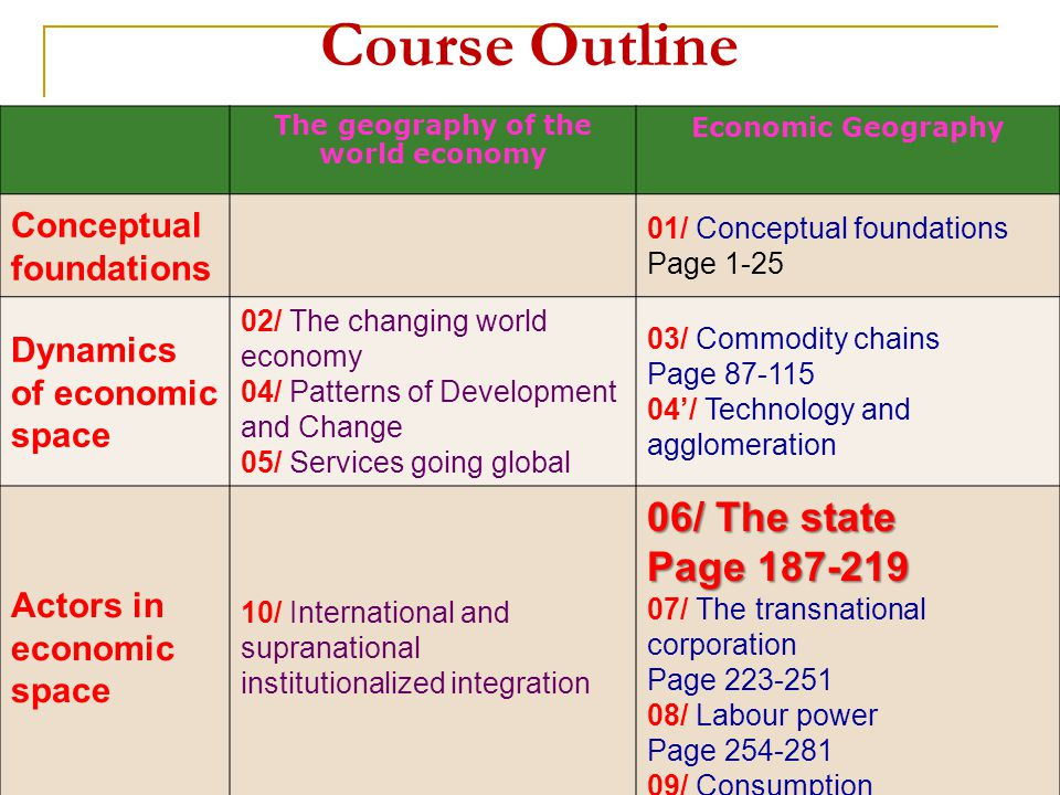 Course Outline The geography of the world economy Economic Geography Conceptual foundations 01/ Conceptual foundations Page 1-25 Dynamics of economic space 02/ The changing world economy 04/ Patterns of Development and Change 05/ Services going global 03/ Commodity chains Page 87-115 04'/ Technology and agglomeration Actors in economic space 10/ International and supranational institutionalized integration 06/ The state Page 187-219 07/ The transnational corporation Page 223-251 08/ Labour power Page 254-281 09/ Consumption