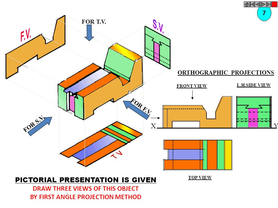 FOR T.V. FOR F.V. FOR S.V. ORTHOGRAPHIC PROJECTIONS FRONT VIEW TOP VIEW L.H.SIDE VIEW XY 6 PICTORIAL PRESENTATION IS GIVEN DRAW THREE VIEWS OF THIS OB