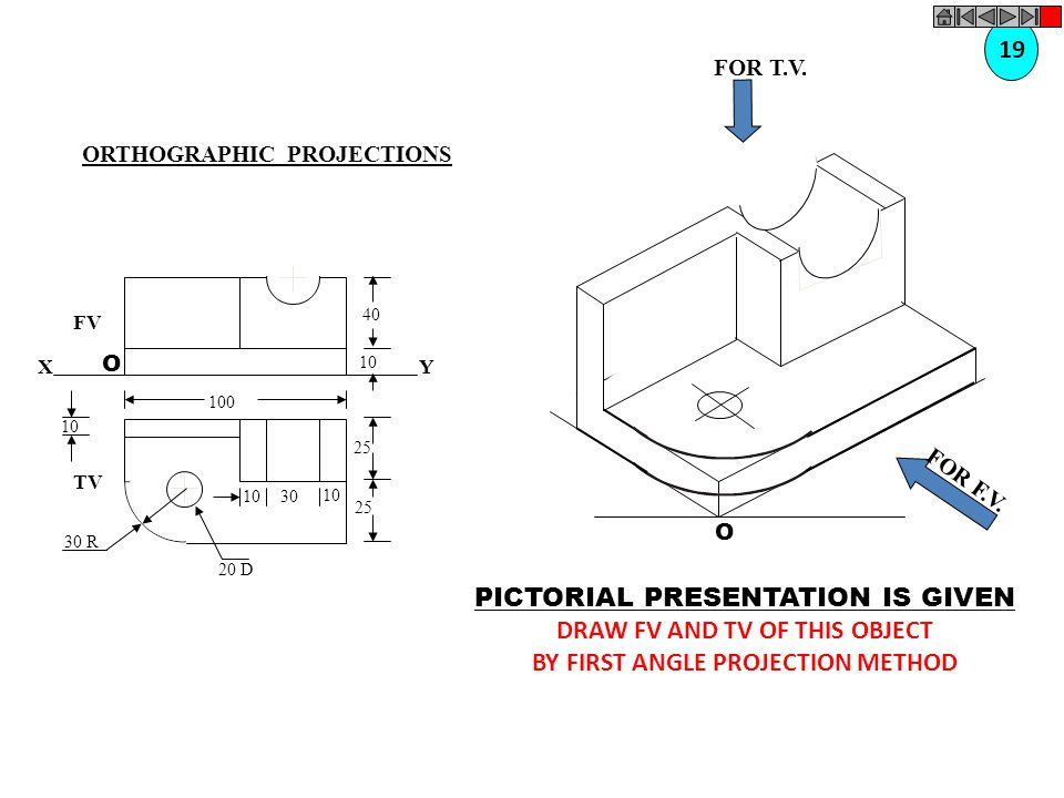 50 80 10 30 D TV O FOR T.V. FOR F.V. PICTORIAL PRESENTATION IS GIVEN DRAW FV AND TV OF THIS OBJECT BY FIRST ANGLE PROJECTION METHOD 18 ORTHOGRAPHIC PR