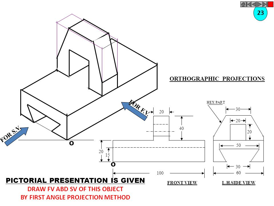 45 0 X FV Y 30 40 TV 30 D 40 15 O FOR T.V. FOR F.V. PICTORIAL PRESENTATION IS GIVEN DRAW FV AND TV OF THIS OBJECT BY FIRST ANGLE PROJECTION METHOD 22