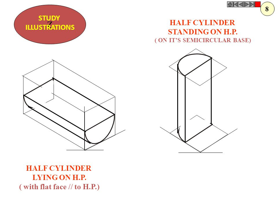 Z STUDY ILLUSTRATIONS CYLINDER LYING ON H.P. CYLINDER STANDING ON H.P. 7
