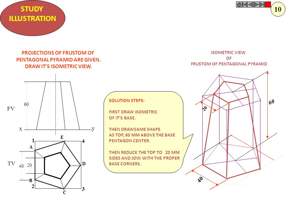 Z STUDY ILLUSTRATIONS ISOMETRIC VIEW OF A FRUSTOM OF SQUARE PYRAMID STANDING ON H.P.