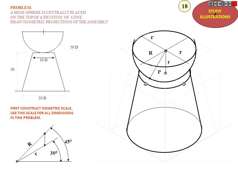 P r R R r P C C = Center of Sphere. P = Point of contact R = True Radius of Sphere r = Isometric Radius. R r Iso-Direction P r R C r r ISOMETRIC PROJE