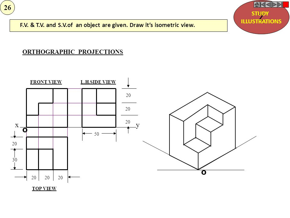 x y FVSV TV ALL VIEWS IDENTICAL 4060 40 10 F.V. & T.V. and S.V.of an object are given. Draw it's isometric view. Z STUDY ILLUSTRATIONS 25