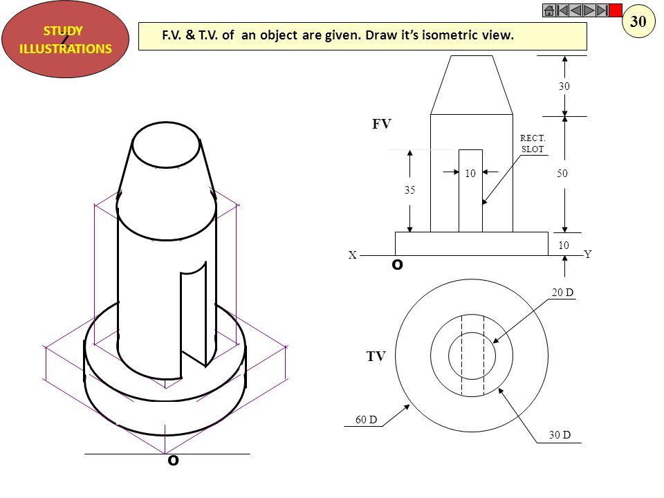O FV TV XY O 40 10 25 30 R 10 100 10 3010 20 D F.V. & T.V. of an object are given. Draw it's isometric view. Z STUDY ILLUSTRATIONS 29