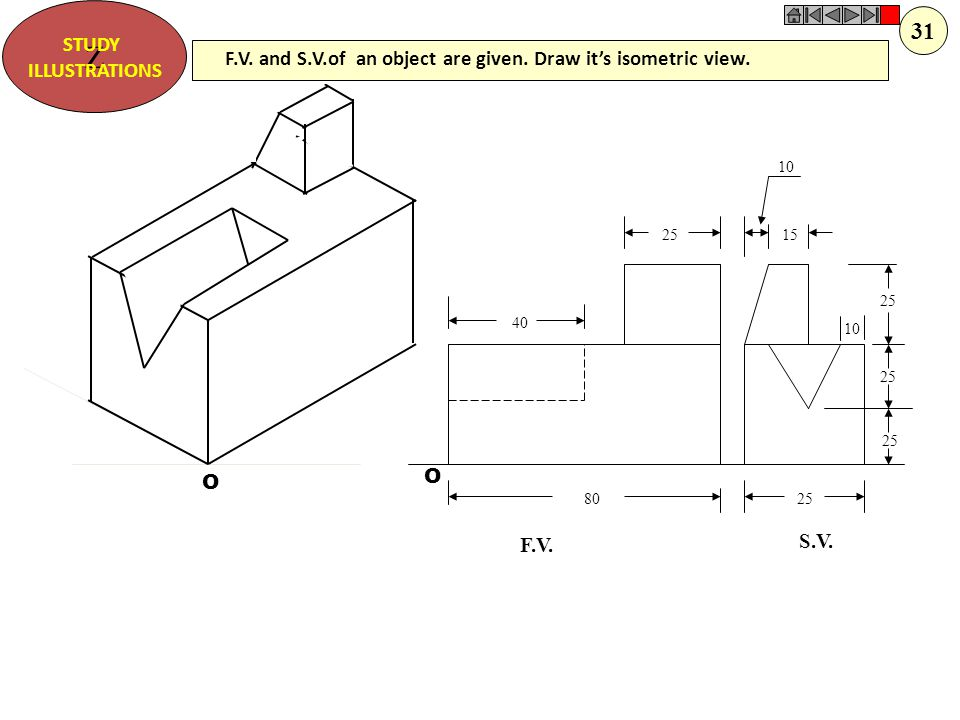O O 10 30 50 10 35 20 D 30 D 60 D FV TV X Y RECT. SLOT F.V. & T.V. of an object are given. Draw it's isometric view. Z STUDY ILLUSTRATIONS 30
