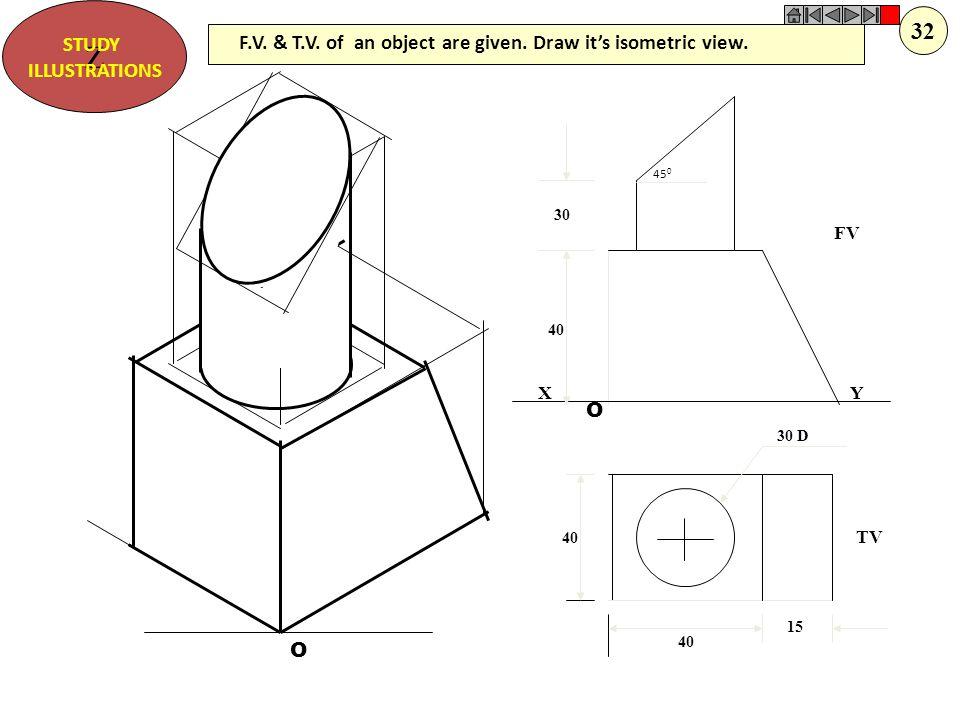 O 10 O 40 2515 25 80 10 F.V. S.V. F.V. and S.V.of an object are given. Draw it's isometric view. Z STUDY ILLUSTRATIONS 31