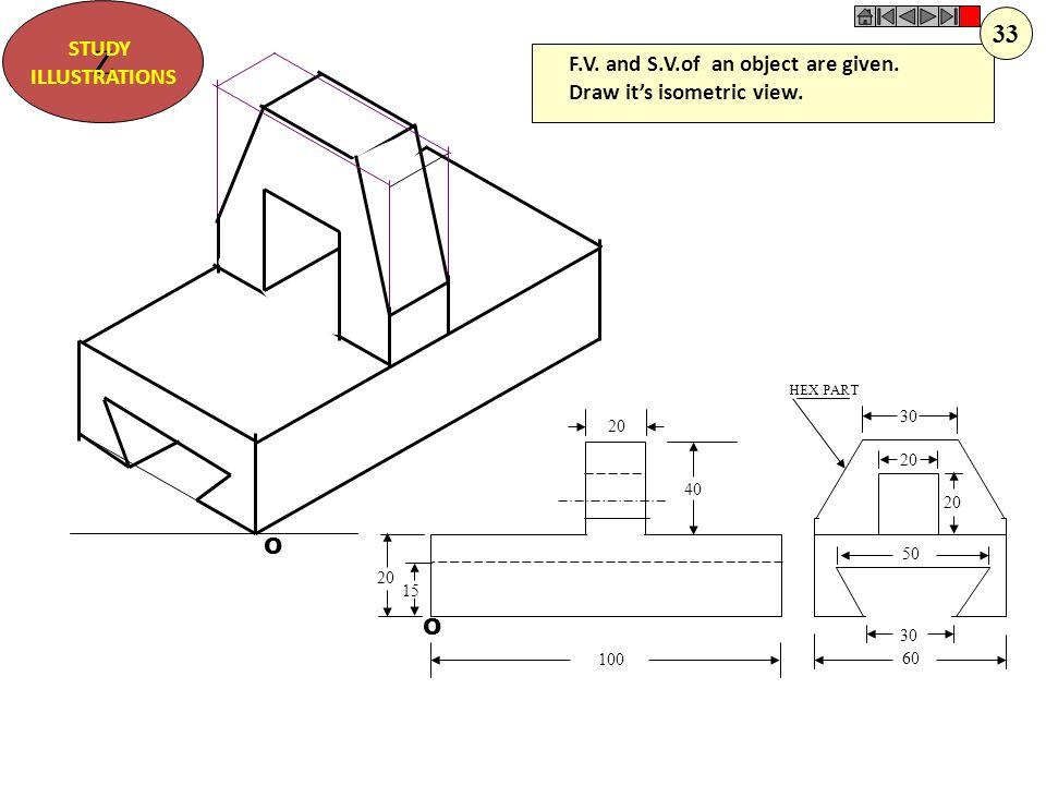 O 45 0 X TV FV Y 30 D 30 40 15 O F.V. & T.V. of an object are given. Draw it's isometric view. Z STUDY ILLUSTRATIONS 32