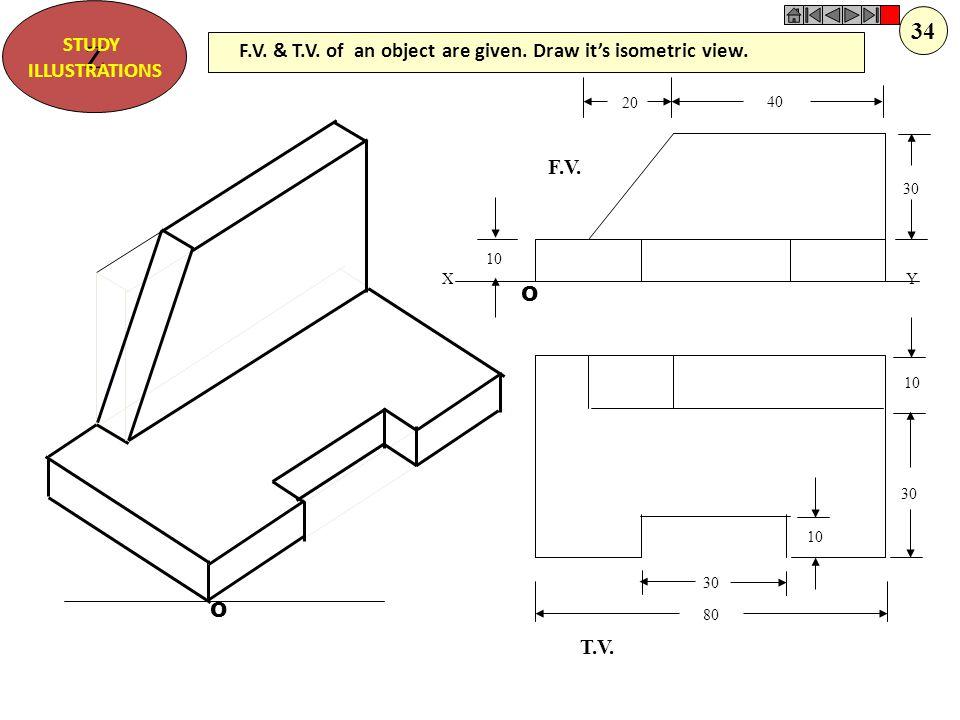 O O 20 15 30 60 30 20 40 100 50 HEX PART F.V. and S.V.of an object are given. Draw it's isometric view. Z STUDY ILLUSTRATIONS 33