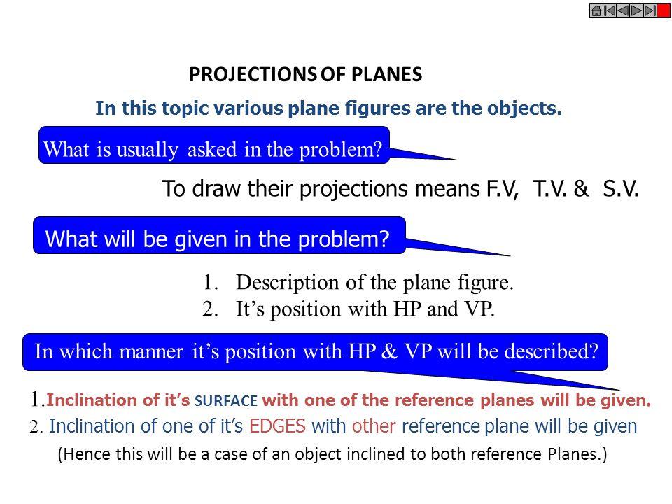 30 40 10 60 30 40 F.V. S.V. O O F.V. and S.V.of an object are given. Draw it's isometric view. Z STUDY ILLUSTRATIONS 38