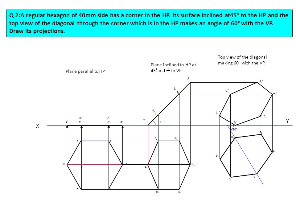 Q4: Draw projections of a rhombus having diagonals 125 mm and 50 mm long, the smaller diagonal of which is parallel to both the principal planes, while the other is inclined at 30º to the H.P.