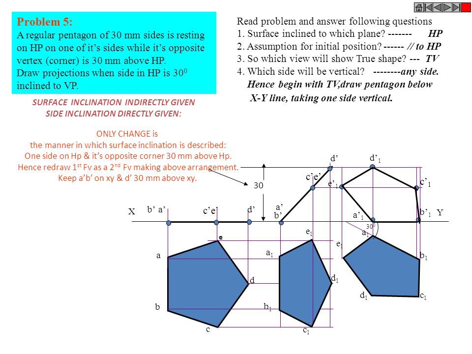 Read problem and answer following questions 1.Surface inclined to which plane.